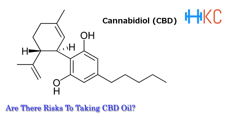 Risks To Taking CBD Oil
