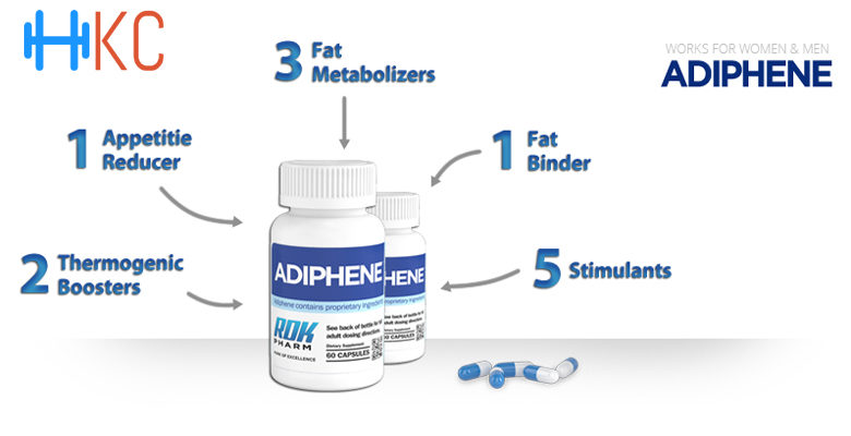 Discover Adiphene, Adiphene, Adiphene Diet Pills,Adiphene Reviews