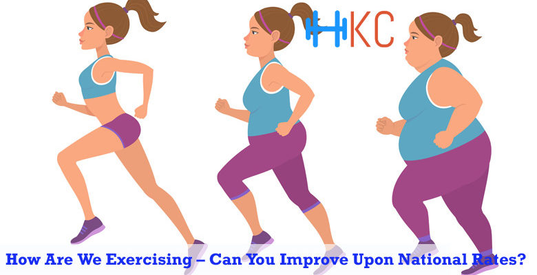 How Are We Exercising, Can You Improve Upon National Rates