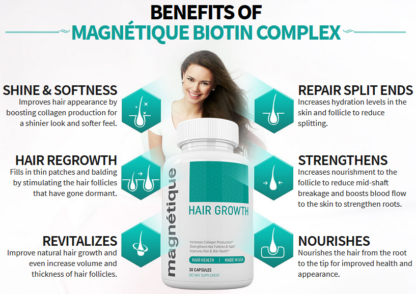 Magnetique Hair Growth Benefits