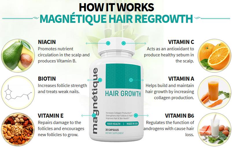Magnetique Hair Growth Work