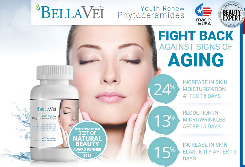 Bellavei Youth Renew Review Benefits Side Effects
